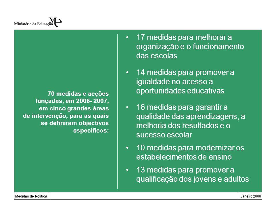 17 medidas para melhorar a organização e o funcionamento das escolas 14 medidas para promover a igualdade no acesso a oportunidades educativas 16 medi