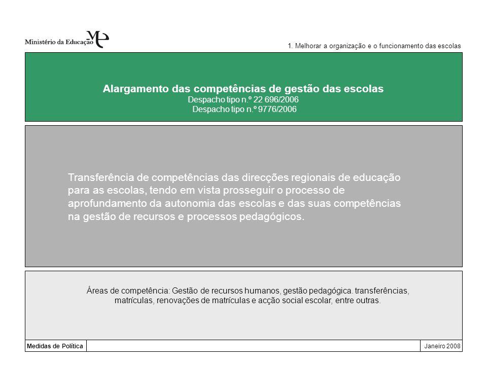 Medidas de PolíticaJaneiro 2008 Alargamento das competências de gestão das escolas Despacho tipo n.º 22 696/2006 Despacho tipo n.º 9776/2006 Transferê