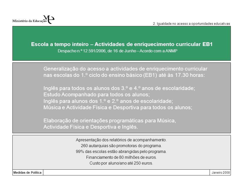 2. Igualdade no acesso a oportunidades educativas Medidas de PolíticaJaneiro 2008 Escola a tempo inteiro – Actividades de enriquecimento curricular EB