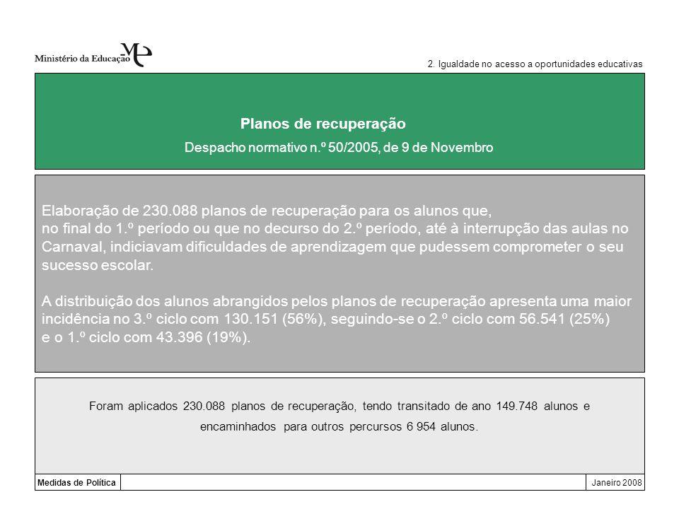 Medidas de PolíticaJaneiro 2008 Planos de recuperação Elaboração de 230.088 planos de recuperação para os alunos que, no final do 1.º período ou que n