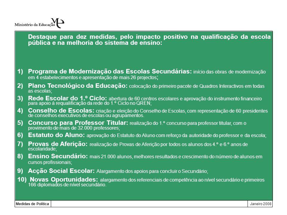 Medidas de PolíticaJaneiro 2008 Destaque para dez medidas, pelo impacto positivo na qualificação da escola pública e na melhoria do sistema de ensino: