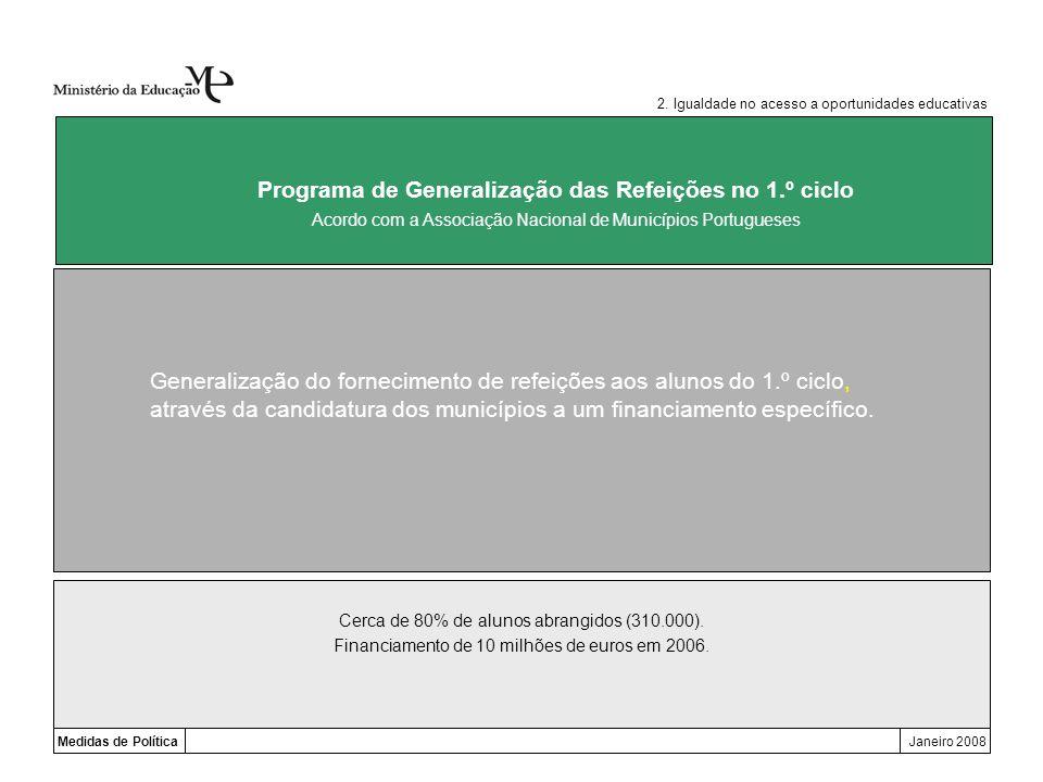 2. Igualdade no acesso a oportunidades educativas Medidas de PolíticaJaneiro 2008 Programa de Generalização das Refeições no 1.º ciclo Generalização d
