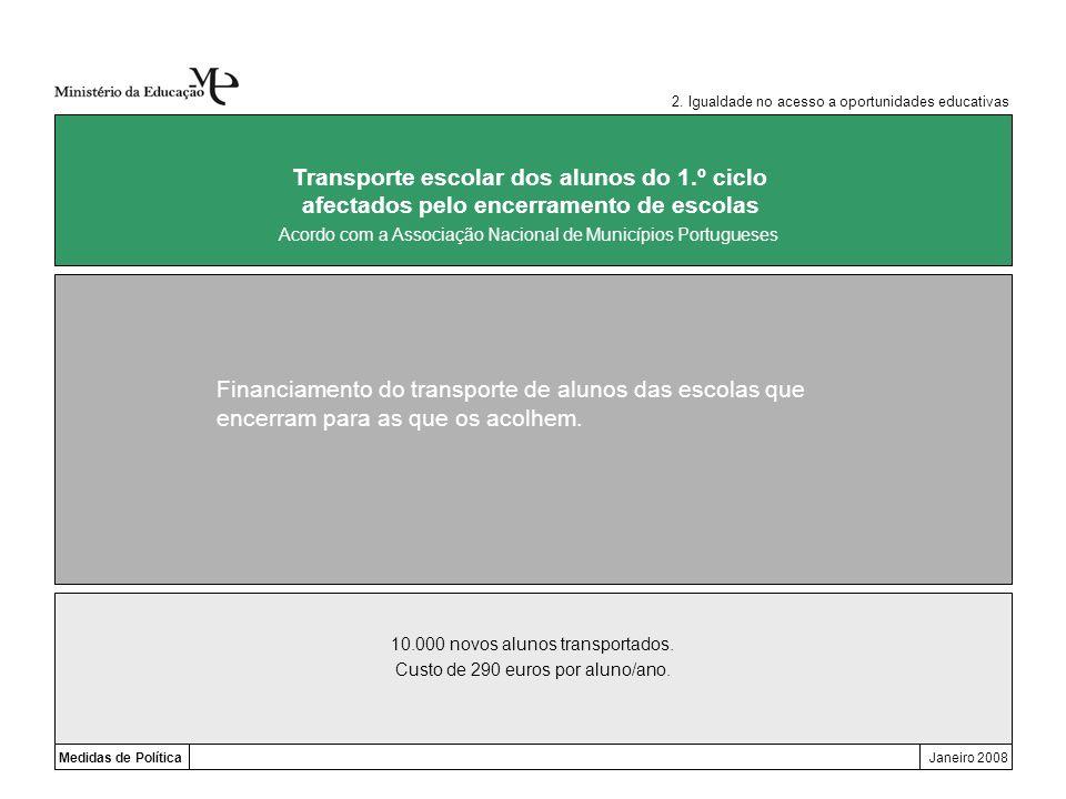 2. Igualdade no acesso a oportunidades educativas Medidas de PolíticaJaneiro 2008 Transporte escolar dos alunos do 1.º ciclo afectados pelo encerramen