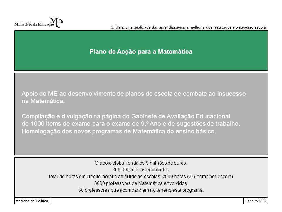 Medidas de PolíticaJaneiro 2008 Plano de Acção para a Matemática Apoio do ME ao desenvolvimento de planos de escola de combate ao insucesso na Matemát