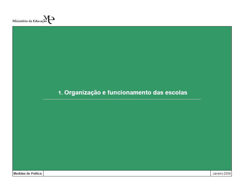1. Organização e funcionamento das escolas Medidas de PolíticaJaneiro 2008