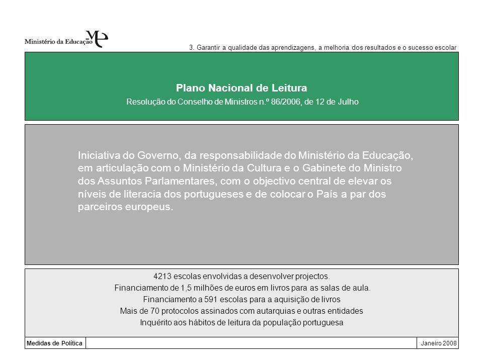 Medidas de PolíticaJaneiro 2008 Plano Nacional de Leitura Iniciativa do Governo, da responsabilidade do Ministério da Educação, em articulação com o M