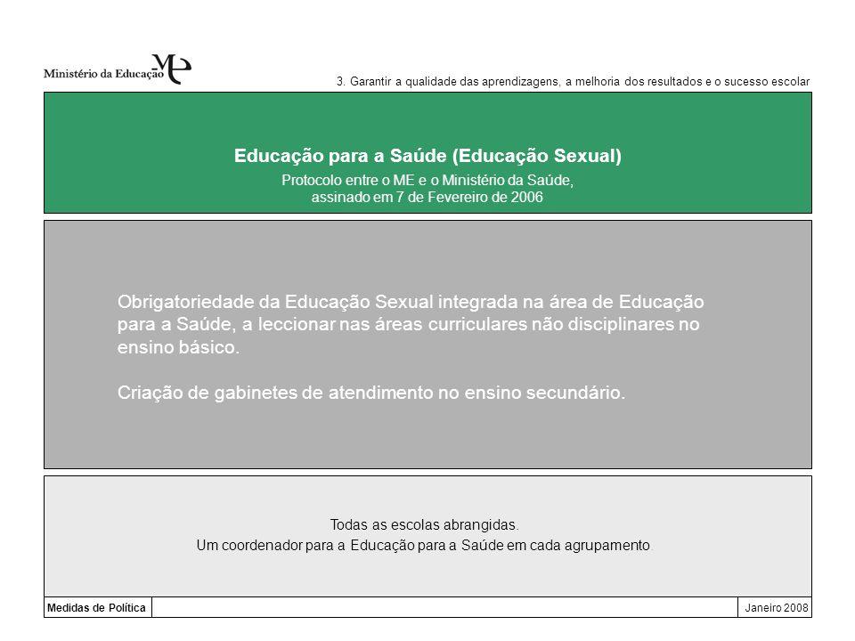 Medidas de PolíticaJaneiro 2008 Educação para a Saúde (Educação Sexual) Obrigatoriedade da Educação Sexual integrada na área de Educação para a Saúde,