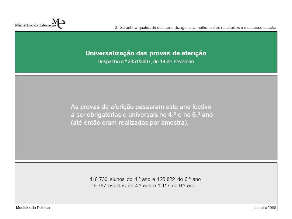 Medidas de PolíticaJaneiro 2008 Universalização das provas de aferição As provas de aferição passaram este ano lectivo a ser obrigatórias e universais