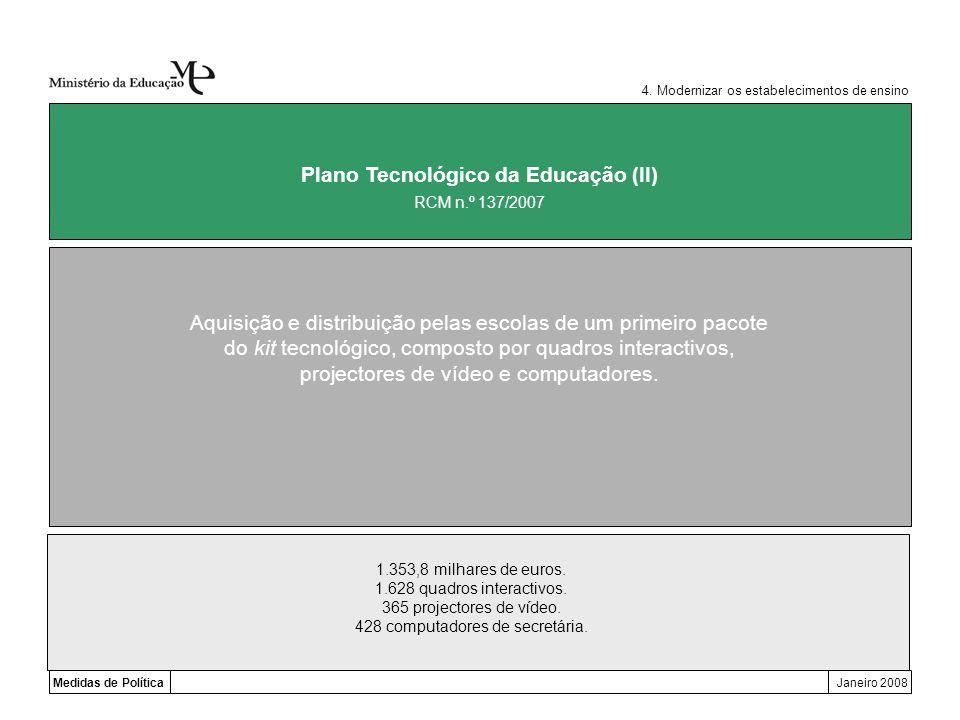 Medidas de PolíticaJaneiro 2008 Plano Tecnológico da Educação (II) Aquisição e distribuição pelas escolas de um primeiro pacote do kit tecnológico, co