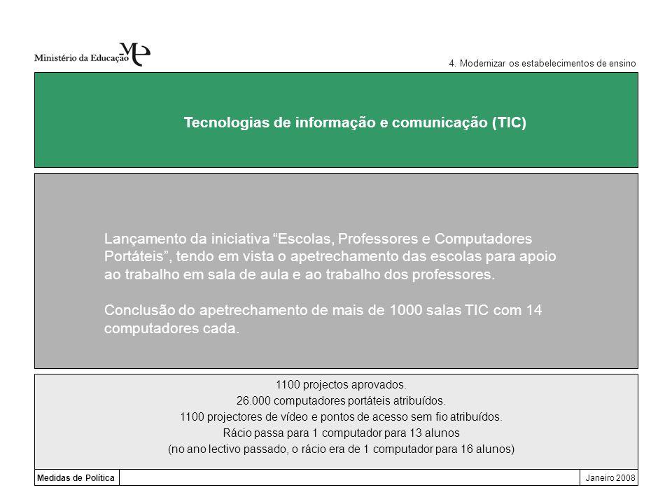 Medidas de PolíticaJaneiro 2008 Tecnologias de informação e comunicação (TIC) Lançamento da iniciativa Escolas, Professores e Computadores Portáteis,