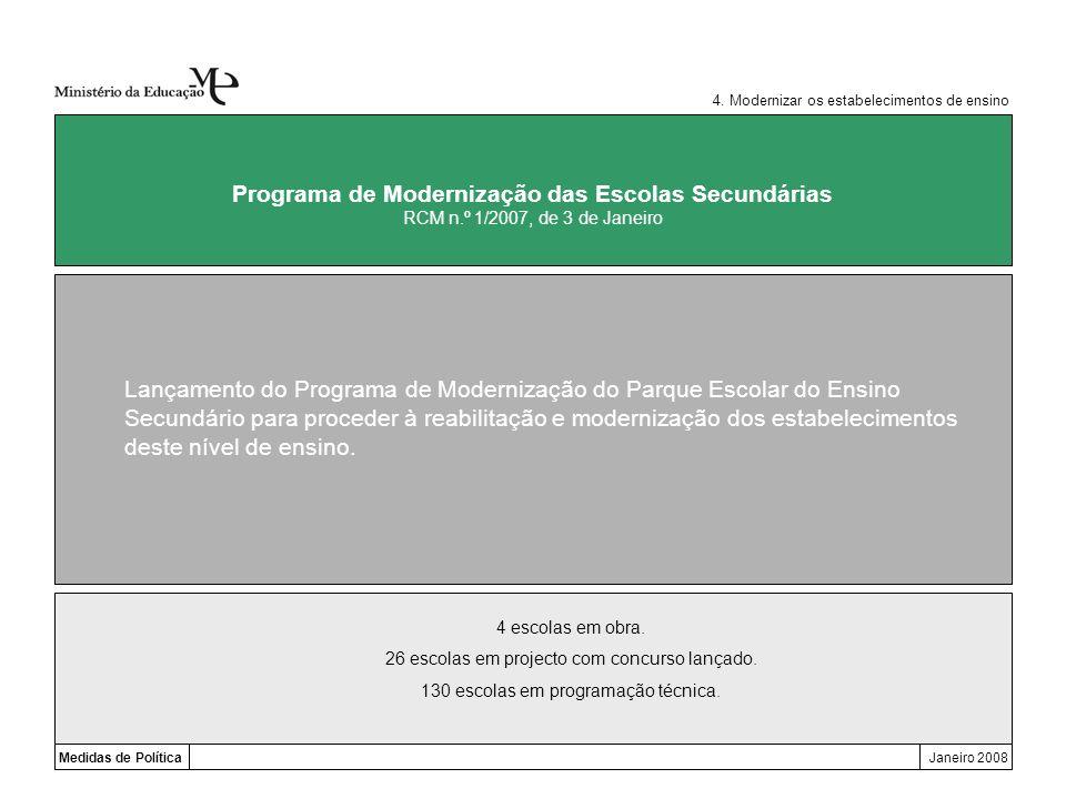 Medidas de PolíticaJaneiro 2008 Programa de Modernização das Escolas Secundárias RCM n.º 1/2007, de 3 de Janeiro Lançamento do Programa de Modernizaçã