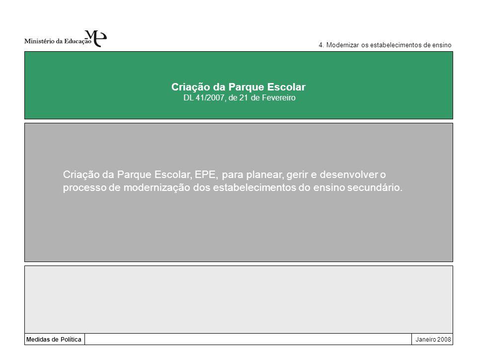 Medidas de PolíticaJaneiro 2008 Criação da Parque Escolar DL 41/2007, de 21 de Fevereiro Criação da Parque Escolar, EPE, para planear, gerir e desenvo