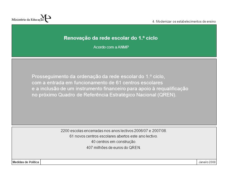 Medidas de PolíticaJaneiro 2008 Renovação da rede escolar do 1.º ciclo Prosseguimento da ordenação da rede escolar do 1.º ciclo, com a entrada em func