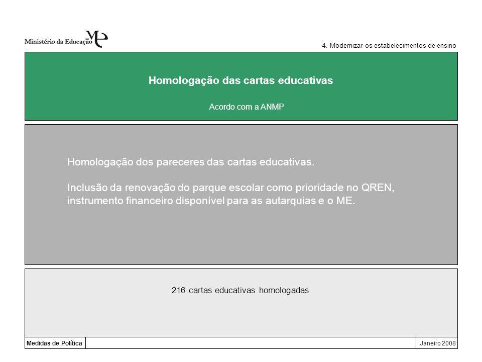 4. Modernizar os estabelecimentos de ensino Medidas de PolíticaJaneiro 2008 Homologação das cartas educativas Homologação dos pareceres das cartas edu
