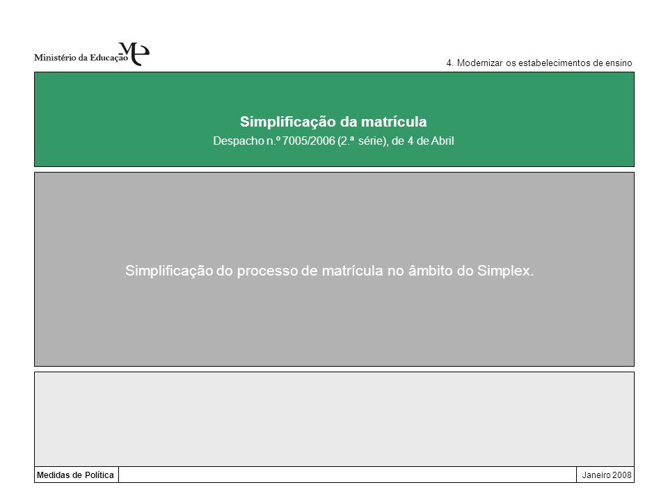 Medidas de PolíticaJaneiro 2008 Simplificação da matrícula Simplificação do processo de matrícula no âmbito do Simplex. 4. Modernizar os estabelecimen