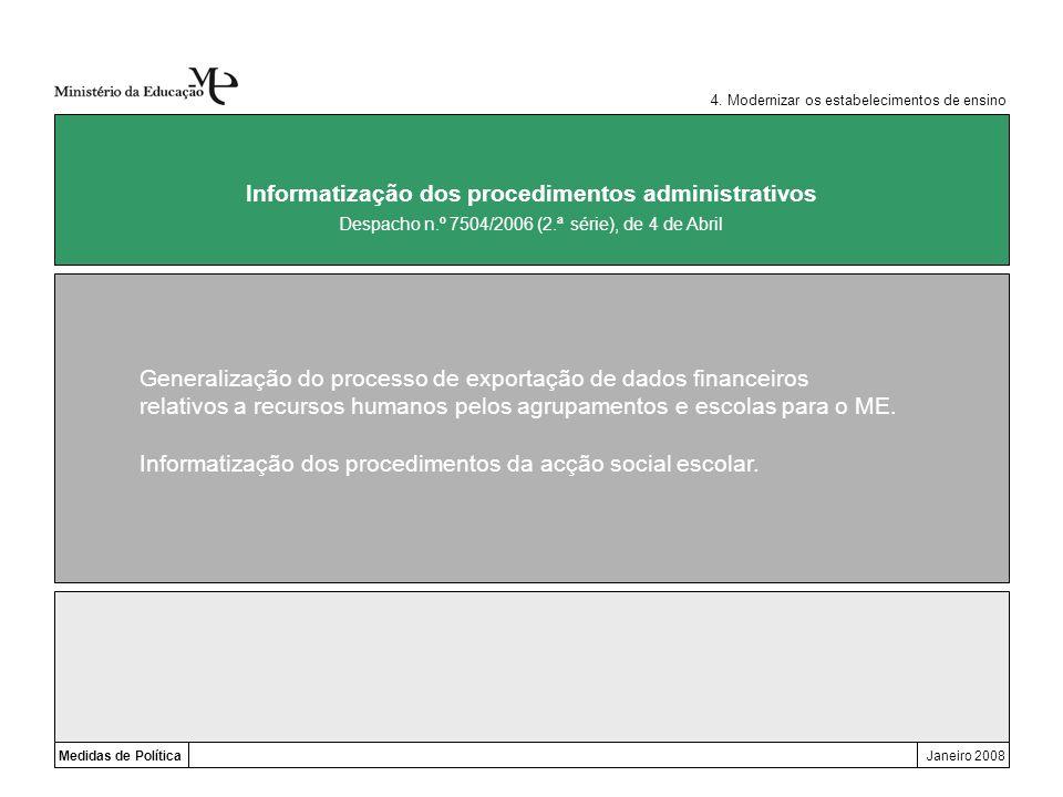 Medidas de PolíticaJaneiro 2008 Informatização dos procedimentos administrativos Generalização do processo de exportação de dados financeiros relativo
