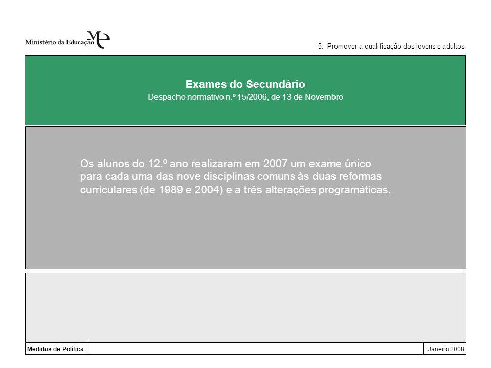 Medidas de PolíticaJaneiro 2008 Exames do Secundário Os alunos do 12.º ano realizaram em 2007 um exame único para cada uma das nove disciplinas comuns
