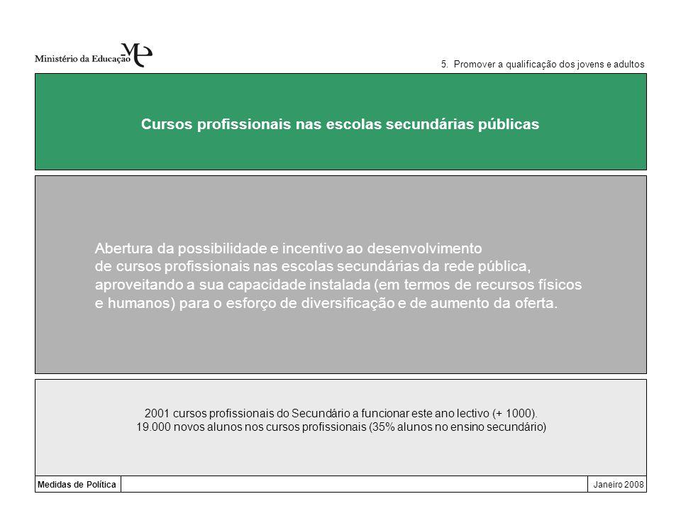 Medidas de PolíticaJaneiro 2008 Cursos profissionais nas escolas secundárias públicas Abertura da possibilidade e incentivo ao desenvolvimento de curs