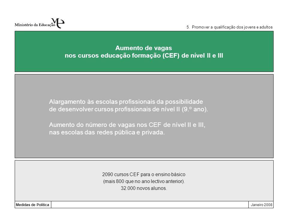 Medidas de PolíticaJaneiro 2008 Aumento de vagas nos cursos educação formação (CEF) de nível II e III Alargamento às escolas profissionais da possibil