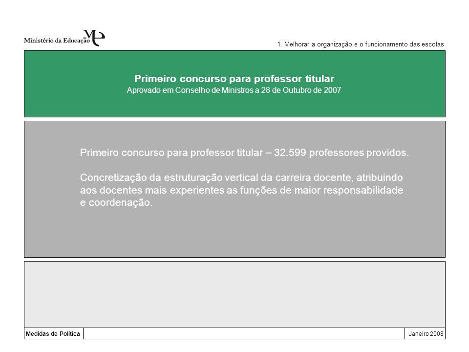 Medidas de PolíticaJaneiro 2008 Primeiro concurso para professor titular Primeiro concurso para professor titular – 32.599 professores providos. Concr