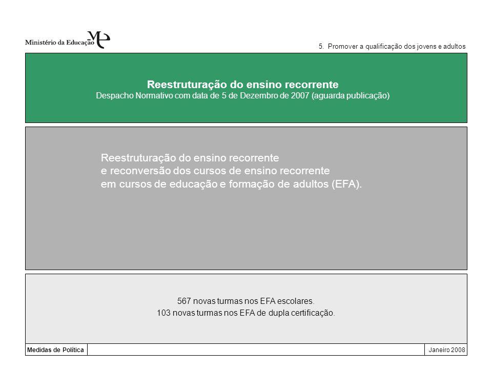 Medidas de PolíticaJaneiro 2008 Reestruturação do ensino recorrente Despacho Normativo com data de 5 de Dezembro de 2007 (aguarda publicação) Reestrut
