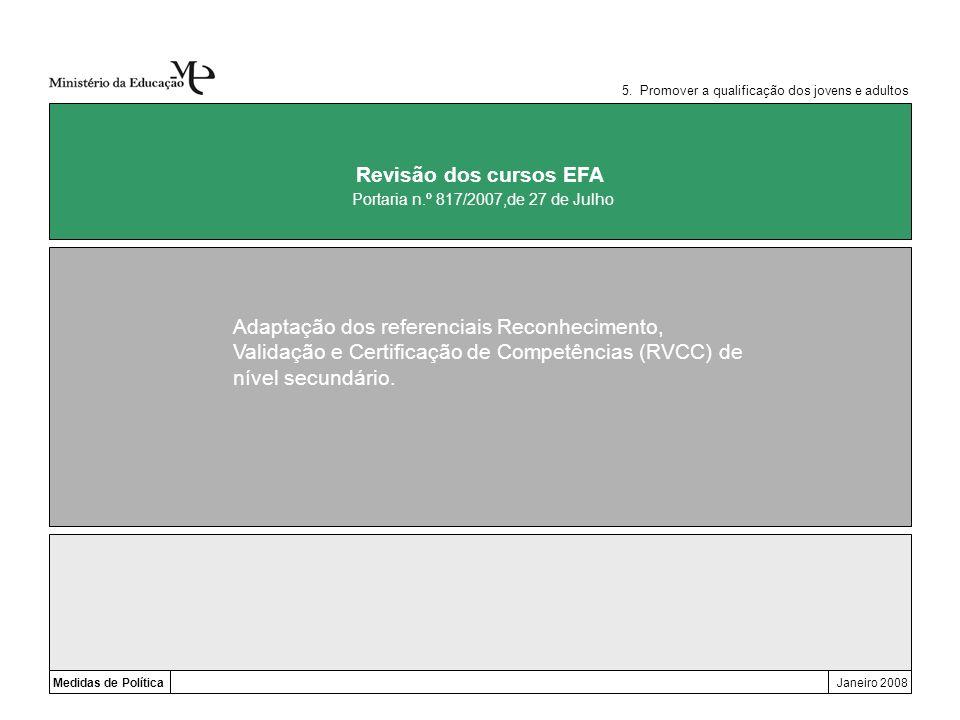Medidas de PolíticaJaneiro 2008 Revisão dos cursos EFA Adaptação dos referenciais Reconhecimento, Validação e Certificação de Competências (RVCC) de n