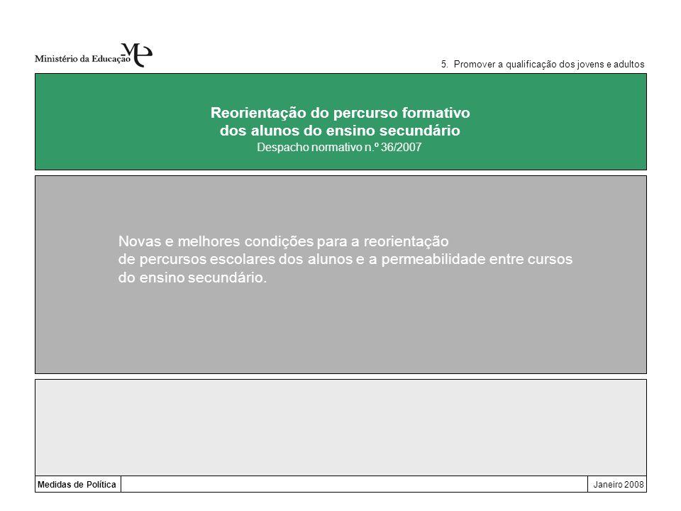 Medidas de PolíticaJaneiro 2008 Reorientação do percurso formativo dos alunos do ensino secundário Novas e melhores condições para a reorientação de p