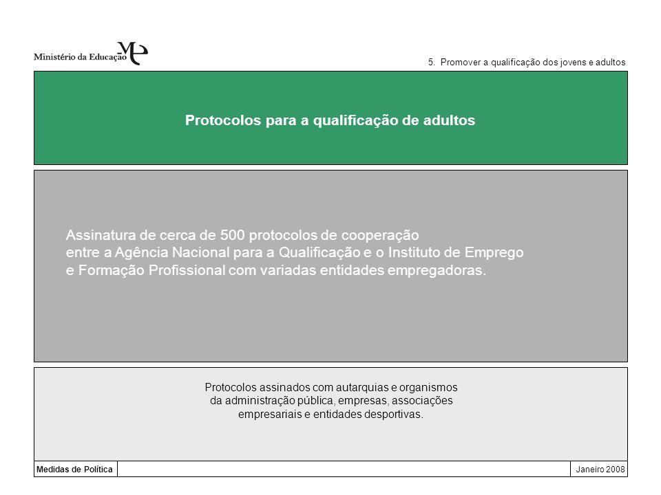 Medidas de PolíticaJaneiro 2008 Protocolos para a qualificação de adultos Assinatura de cerca de 500 protocolos de cooperação entre a Agência Nacional