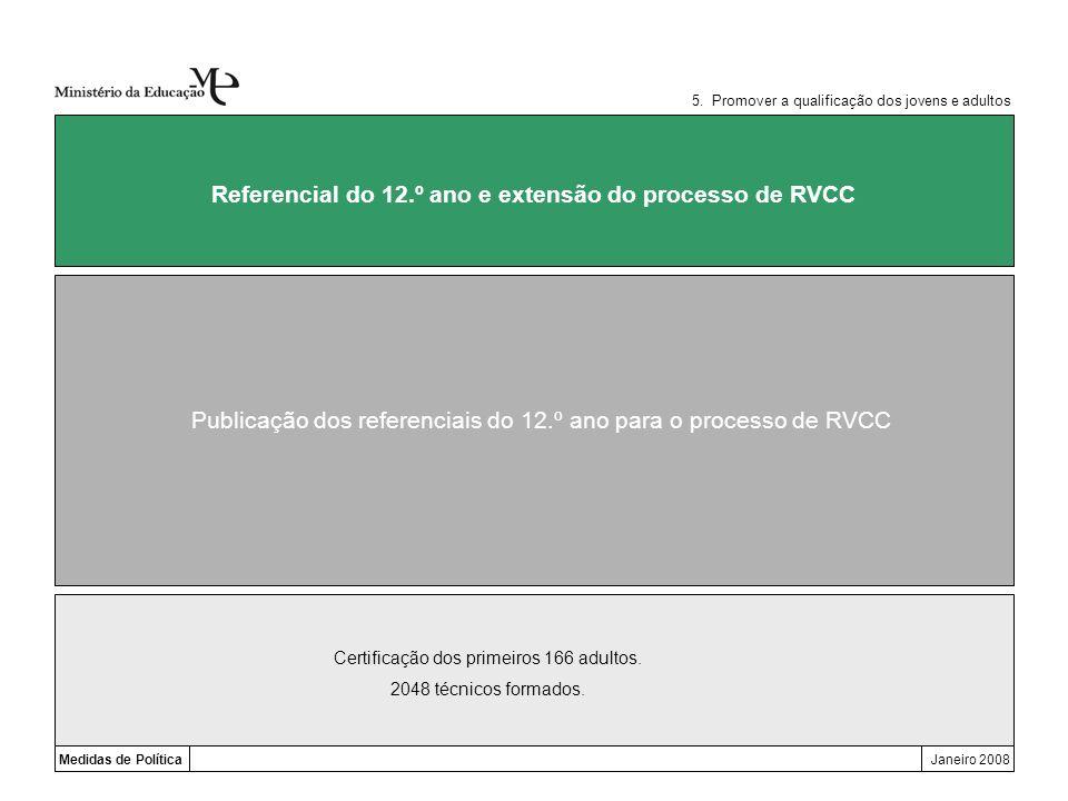 Medidas de PolíticaJaneiro 2008 Referencial do 12.º ano e extensão do processo de RVCC Publicação dos referenciais do 12.º ano para o processo de RVCC