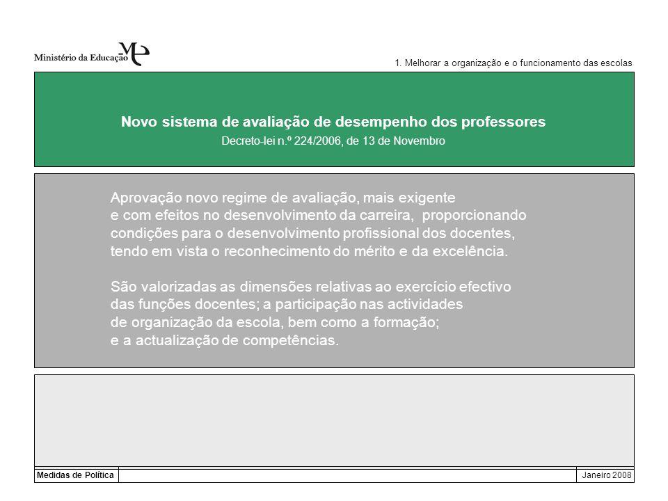 Medidas de PolíticaJaneiro 2008 Novo sistema de avaliação de desempenho dos professores Aprovação novo regime de avaliação, mais exigente e com efeito