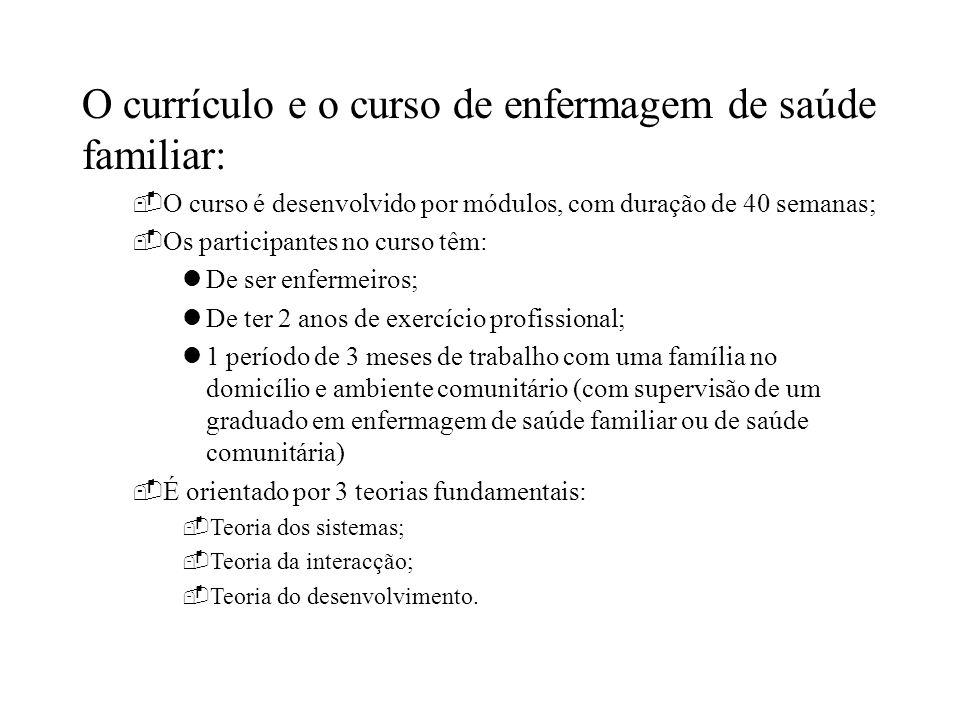 O currículo e o curso de enfermagem de saúde familiar: O curso é desenvolvido por módulos, com duração de 40 semanas; Os participantes no curso têm: D