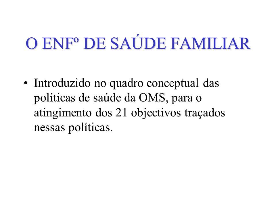 O ENFº DE SAÚDE FAMILIAR Introduzido no quadro conceptual das políticas de saúde da OMS, para o atingimento dos 21 objectivos traçados nessas política