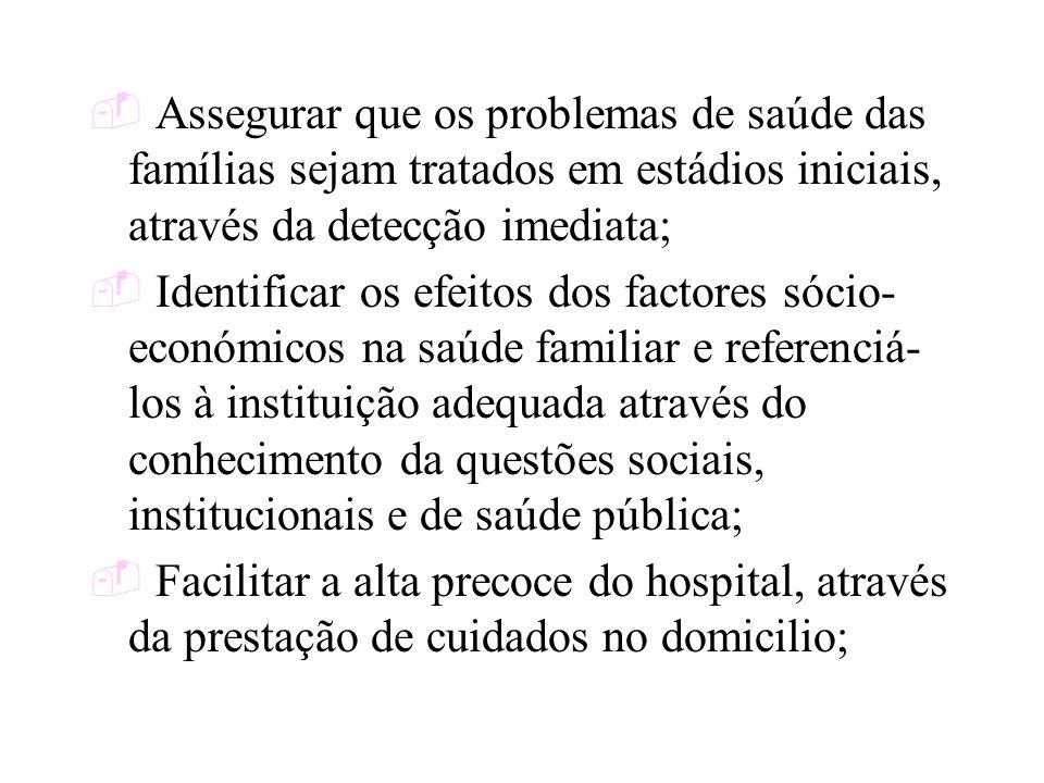 Assegurar que os problemas de saúde das famílias sejam tratados em estádios iniciais, através da detecção imediata; Identificar os efeitos dos factore