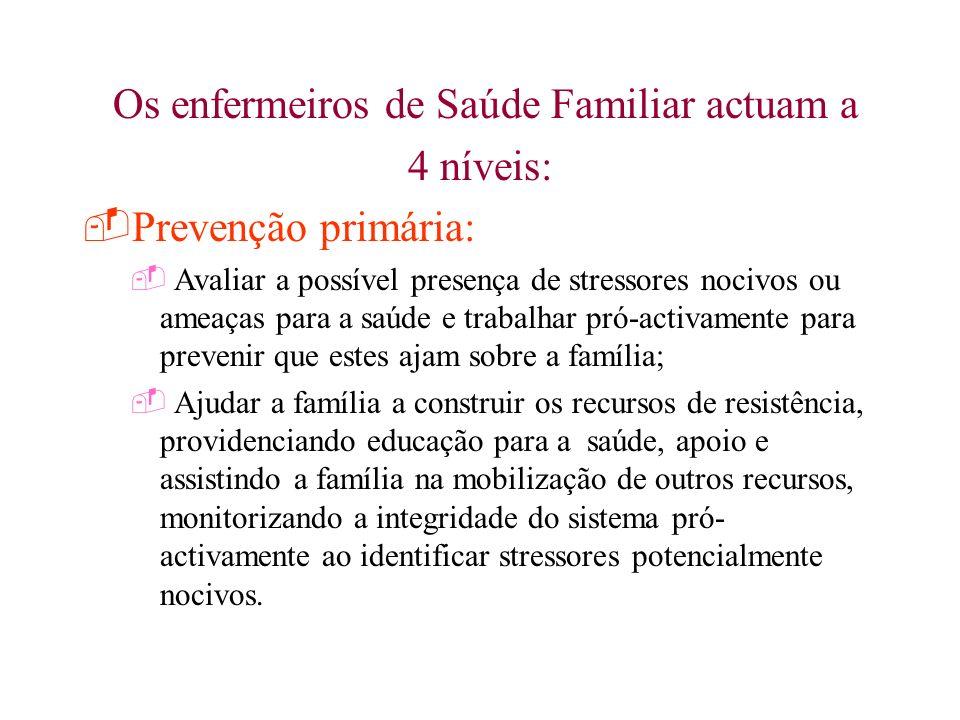 Os enfermeiros de Saúde Familiar actuam a 4 níveis: Prevenção primária: Avaliar a possível presença de stressores nocivos ou ameaças para a saúde e tr