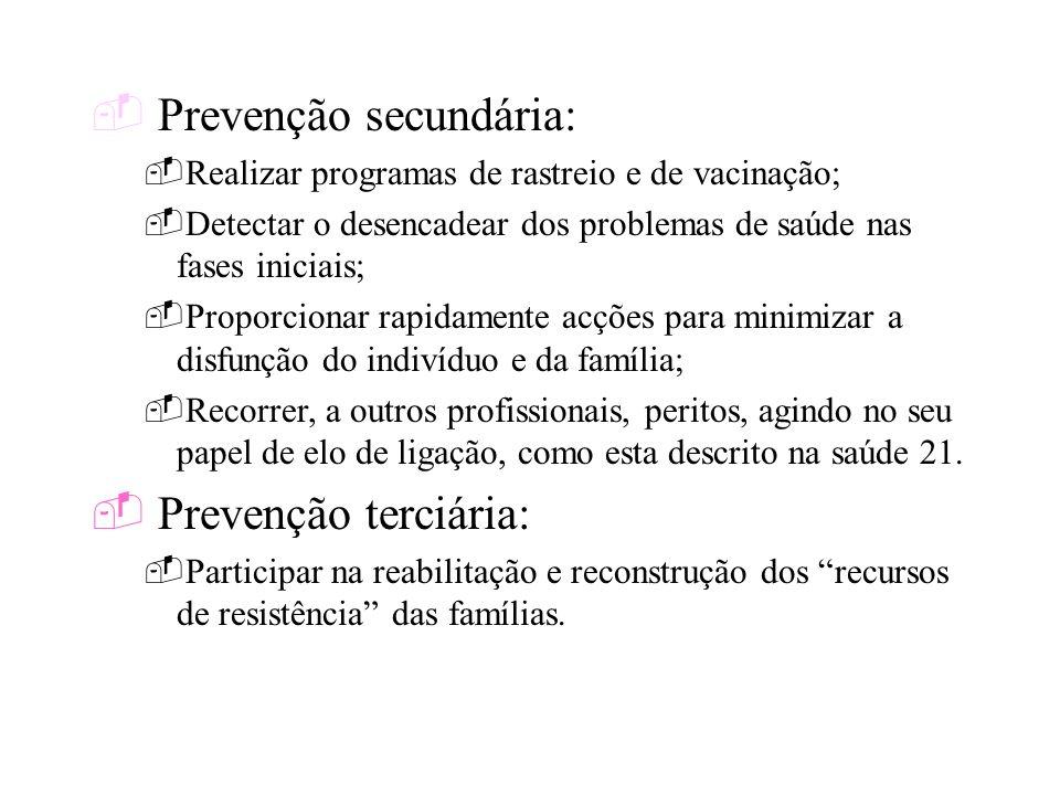 Prevenção secundária: Realizar programas de rastreio e de vacinação; Detectar o desencadear dos problemas de saúde nas fases iniciais; Proporcionar ra