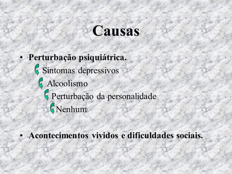 Causas Perturbação psiquiátrica. Sintomas depressivos Alcoolismo Perturbação da personalidade Nenhum Acontecimentos vividos e dificuldades sociais.