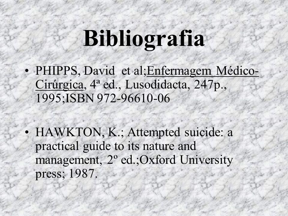 Bibliografia PHIPPS, David et al;Enfermagem Médico- Cirúrgica, 4ª ed., Lusodidacta, 247p., 1995;ISBN 972-96610-06 HAWKTON, K.; Attempted suicide: a pr