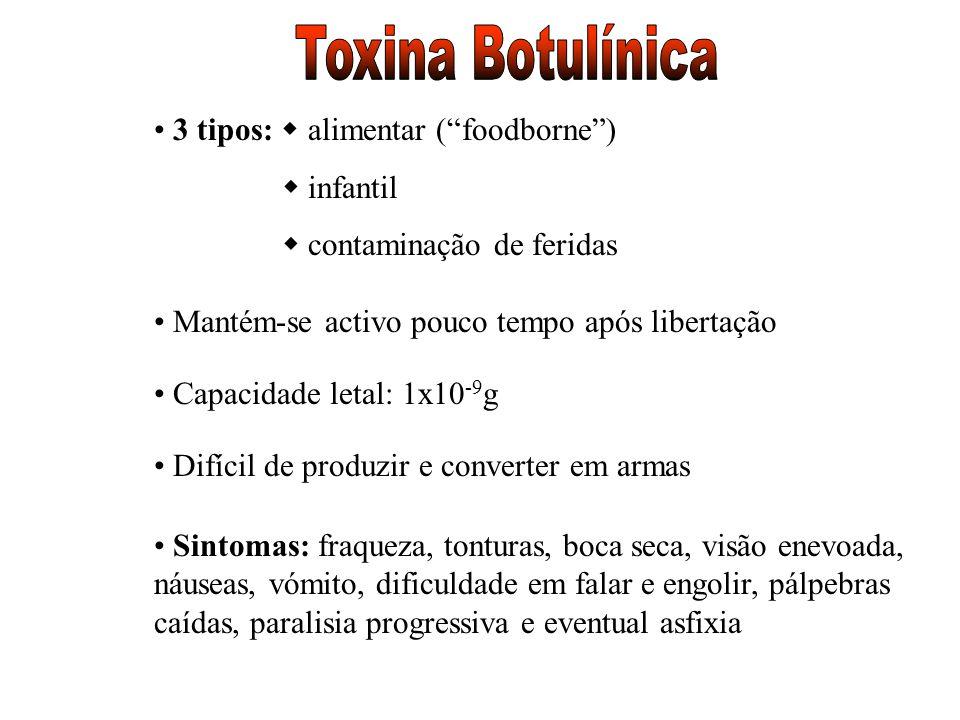 3 tipos: alimentar (foodborne) infantil contaminação de feridas Mantém-se activo pouco tempo após libertação Capacidade letal: 1x10 -9 g Difícil de pr