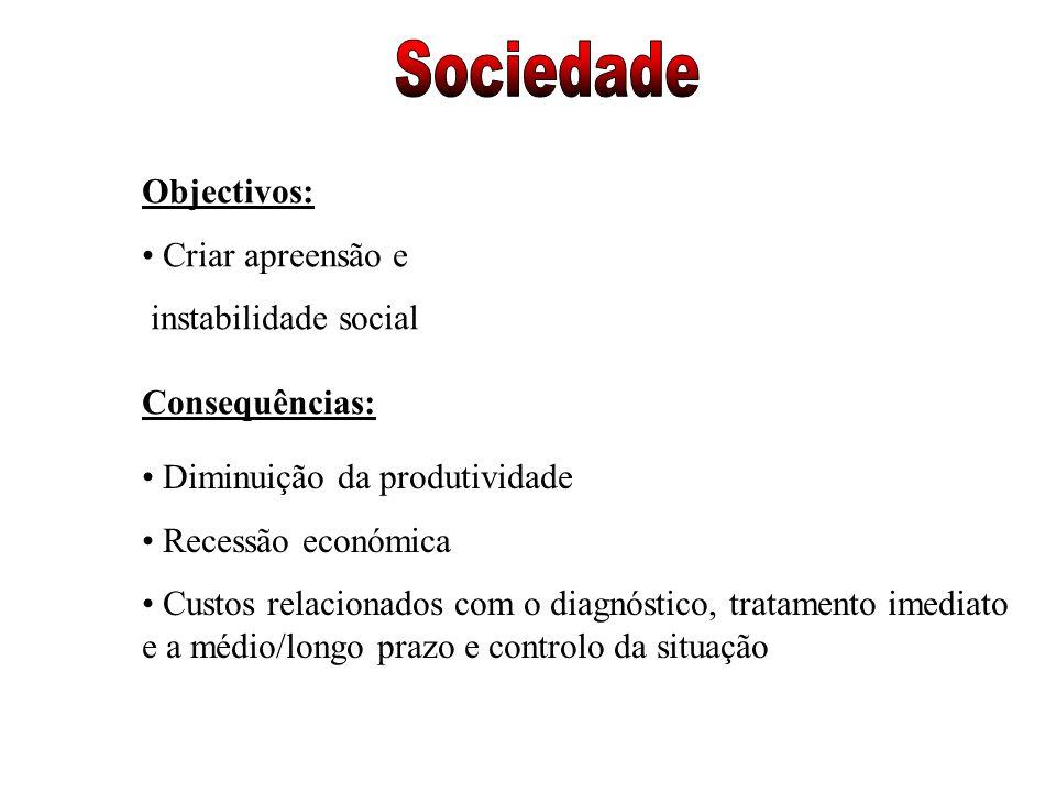 Objectivos: Criar apreensão e instabilidade social Consequências: Diminuição da produtividade Recessão económica Custos relacionados com o diagnóstico