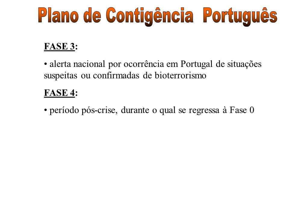 FASE 3: alerta nacional por ocorrência em Portugal de situações suspeitas ou confirmadas de bioterrorismo FASE 4: período pós-crise, durante o qual se