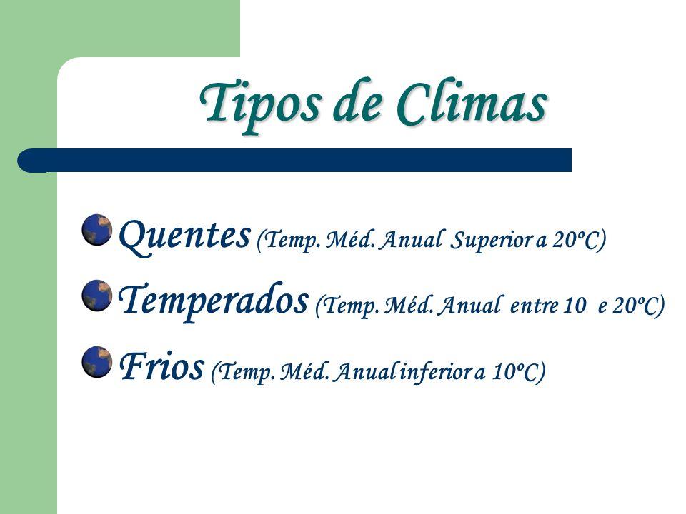 Tipos de Climas Quentes (Temp.Méd. Anual Superior a 20ºC) Temperados (Temp.