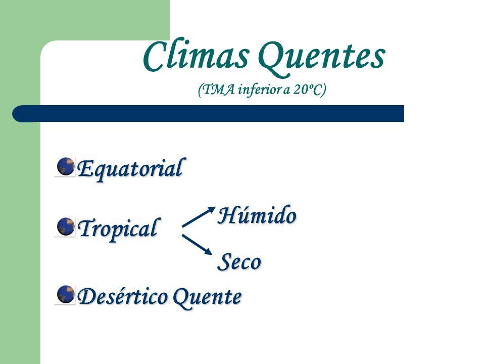 Climas Quentes (TMA inferior a 20ºC) EquatorialTropical Desértico Quente Húmido Seco