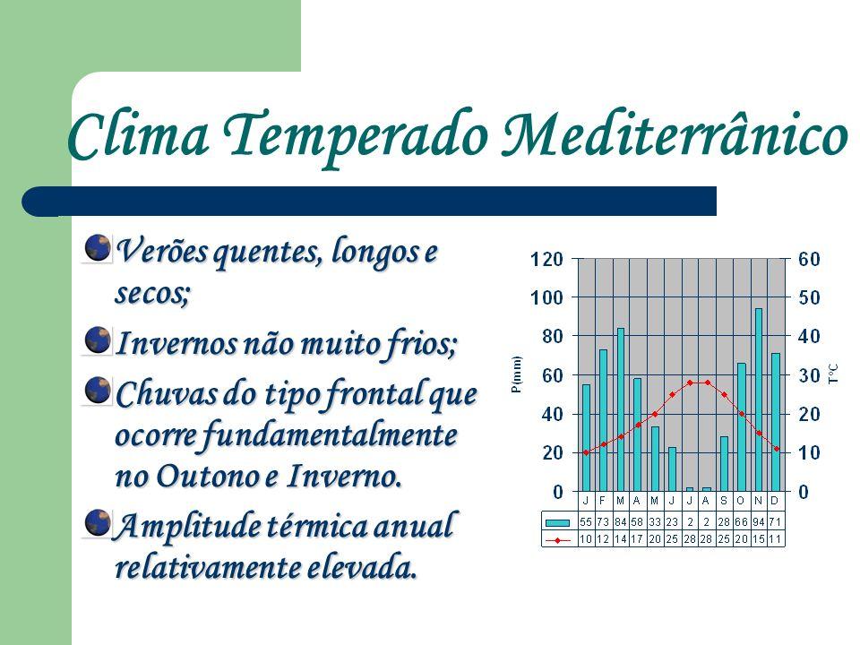 Clima Temperado Mediterrânico Verões quentes, longos e secos; Invernos não muito frios; Chuvas do tipo frontal que ocorre fundamentalmente no Outono e Inverno.
