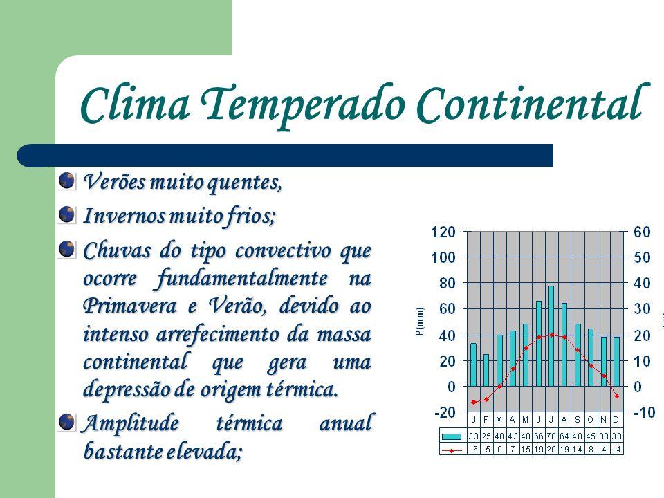 Clima Temperado Continental Verões muito quentes, Invernos muito frios; Chuvas do tipo convectivo que ocorre fundamentalmente na Primavera e Verão, devido ao intenso arrefecimento da massa continental que gera uma depressão de origem térmica.