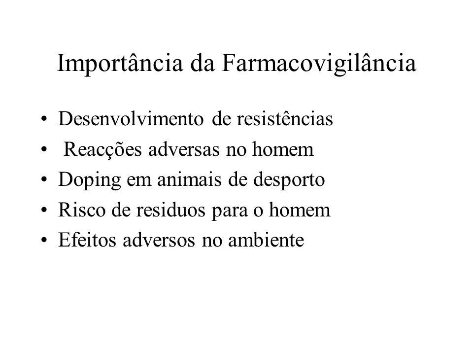 Desenvolvimento de resistências Reacções adversas no homem Doping em animais de desporto Risco de residuos para o homem Efeitos adversos no ambiente I
