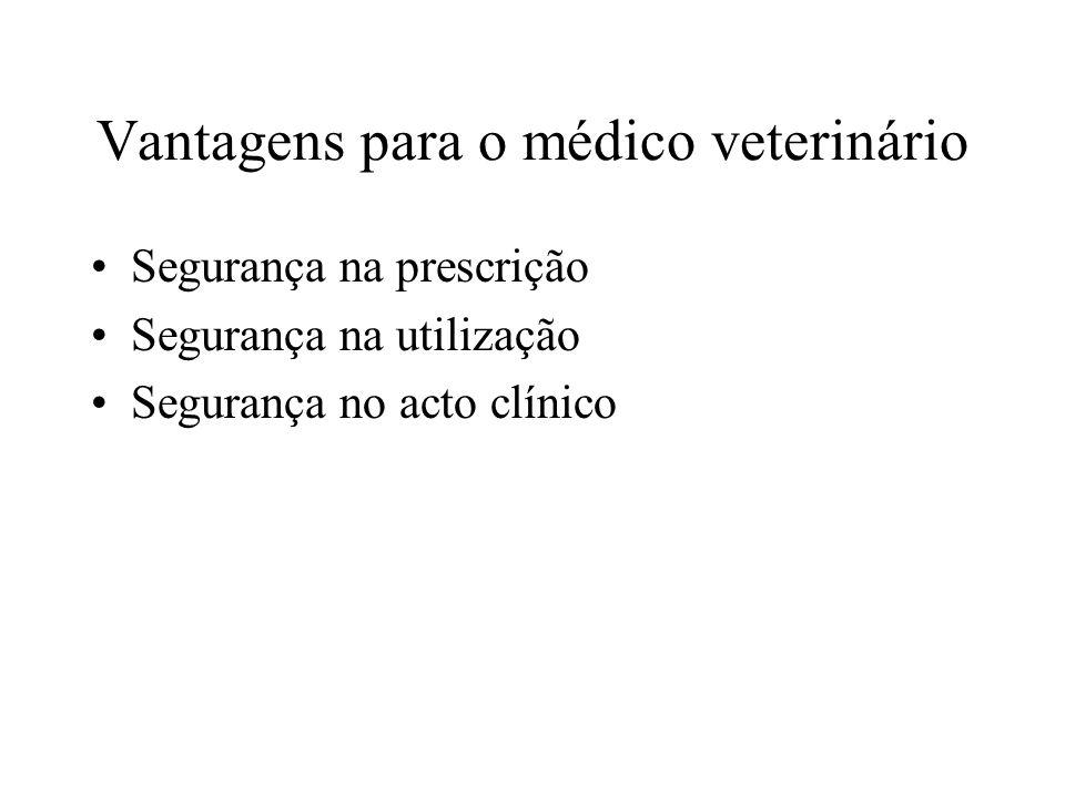 Vantagens para o médico veterinário Segurança na prescrição Segurança na utilização Segurança no acto clínico