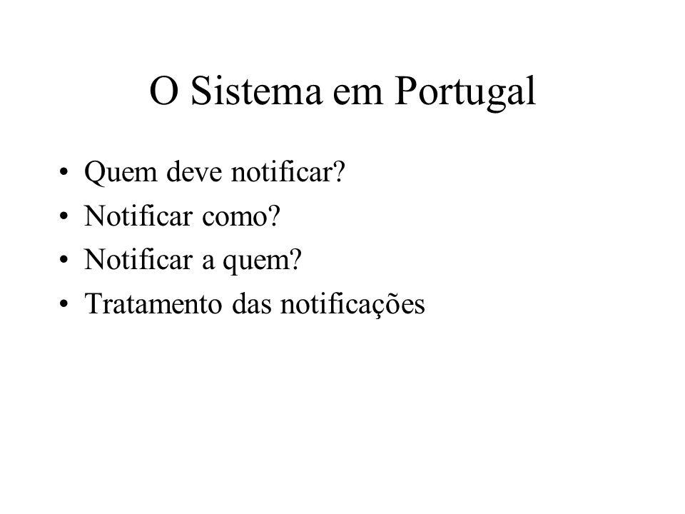 O Sistema em Portugal Quem deve notificar? Notificar como? Notificar a quem? Tratamento das notificações