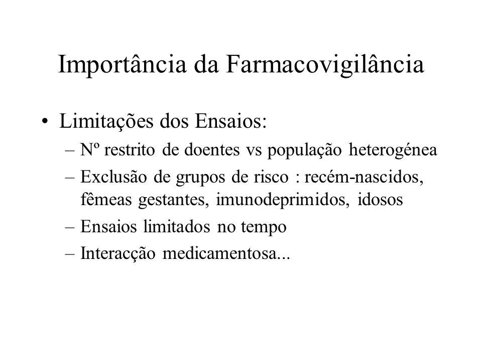Limitações dos Ensaios: –Nº restrito de doentes vs população heterogénea –Exclusão de grupos de risco : recém-nascidos, fêmeas gestantes, imunodeprimi