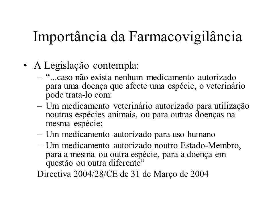 A Legislação contempla: –...caso não exista nenhum medicamento autorizado para uma doença que afecte uma espécie, o veterinário pode trata-lo com: –Um