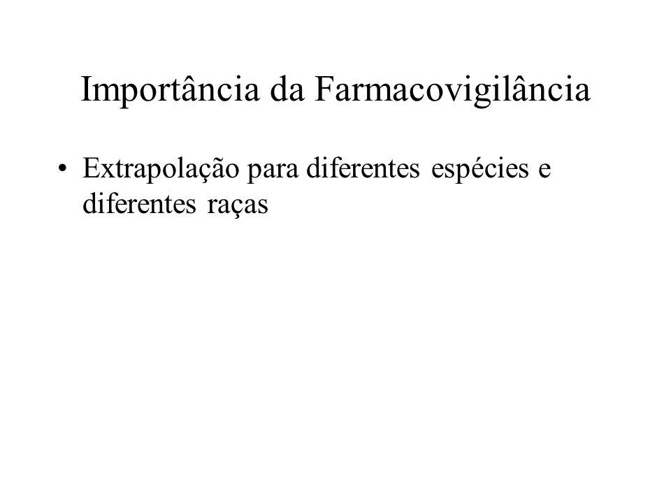 Extrapolação para diferentes espécies e diferentes raças Importância da Farmacovigilância